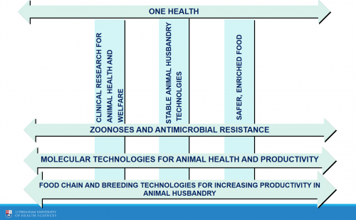 onehealth.png (regular, 500x309)